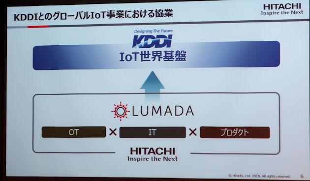 Lumadaが培ってきた「OT」「IT」の双方の知見を生かし、KDDIのIoT世界基盤と連携