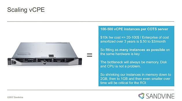 Telco CloudとvCPEサービスで新しい収入源を創出せよ