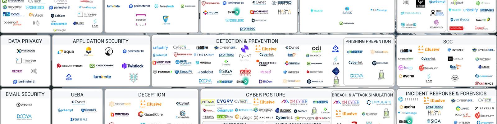 イスラエル「サイバー・セキュリティ業界」の鳥瞰図 2018年9月版