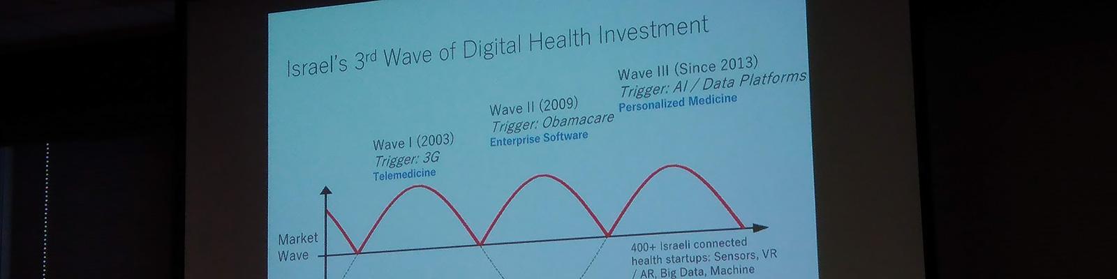 2003年から3回の投資の波を経て活況を呈するイスラエルの医療ベンチャー