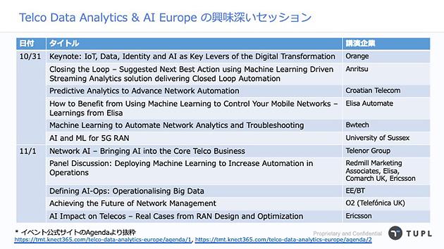 第3回 グローバル市場での通信運用自動化の動向(1)
