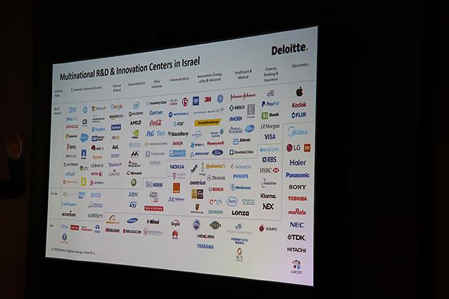 写真4 イスラエルにR&D拠点を置いている多国籍企業