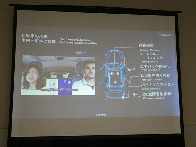 自動運転から車内のセンシングや環境改善まで 「オートモーティブ ワールド 2019」レポート