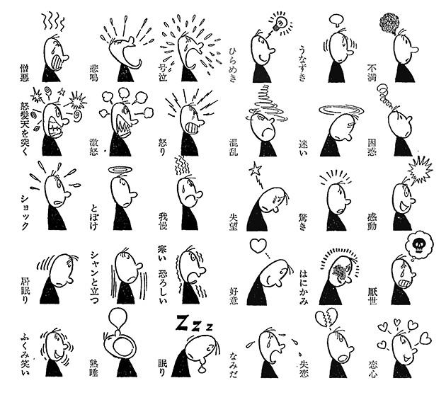 図1──手塚治虫さんによる多彩な表情の描き方。(『マンガの描き方──似顔絵から長編まで』手塚治虫、光文社文庫、1996)