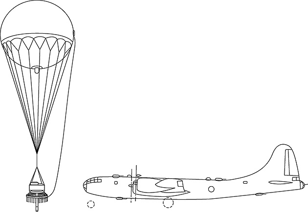 図1──太平洋戦争で使われた風船爆弾とB29との大きさ比較。気球の直径は10mでB29と比較してもかなり大きい。高度1万5000mになると気圧計が作動して水素を自動的に放出して高度を下げ、9000mになると、3kgの砂袋を自動的に落として、また浮上する。これを繰り返しながらアメリカに向かう。砂袋は30個搭載。