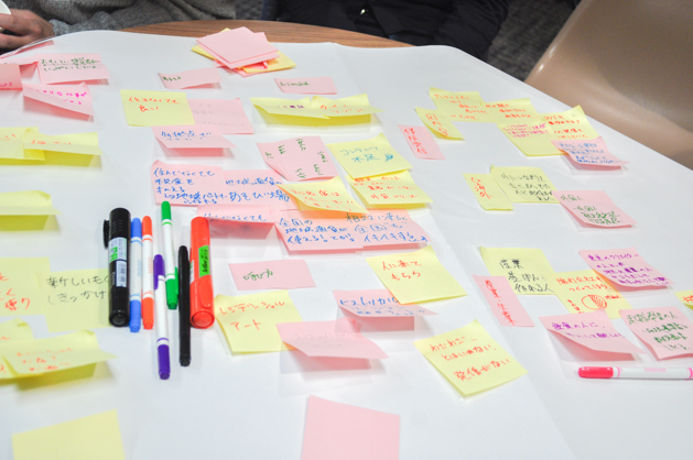 各テーブルの模造紙には、アイディアを記したメモがびっしり