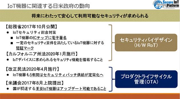 日米政府はIoTセキュリティについて2つの側面から対応を始めている