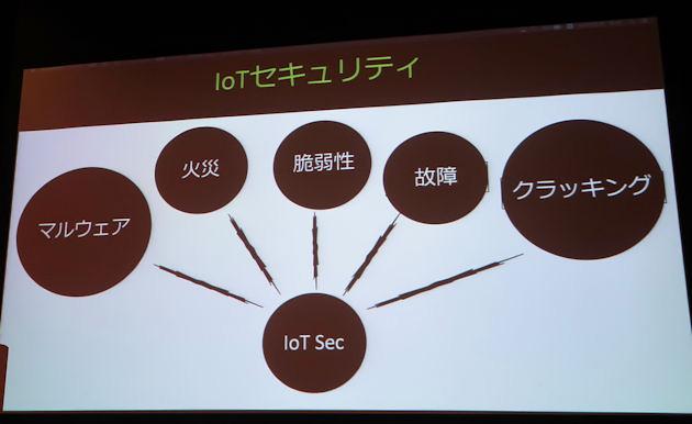 ハッキングできるIoTデバイス、だからこそ提供者側に求められるセキュリティ総合対策