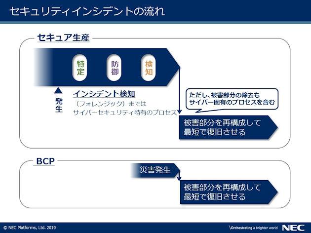 日本の製造業を救う「セキュア生産」を議論──第2回「セキュリティカフェ」を開催