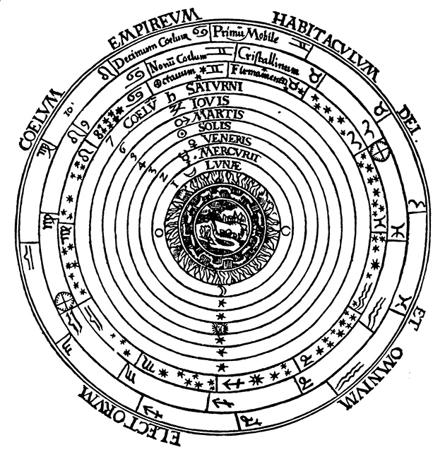 図2──プトレマイオスが描いた円形の地球中心説(2世紀ごろ)。(『The Secret Theachings of All Ages』Manly P. Hall、Dover、2010)