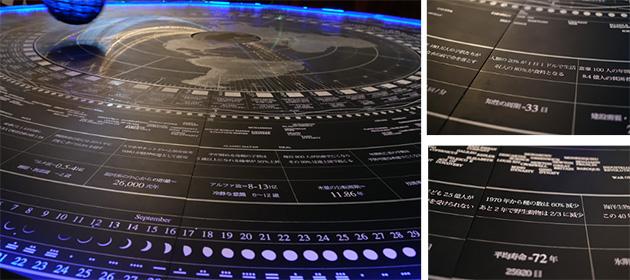 """五十年後の宇宙船地球号04:""""E""""の問題"""