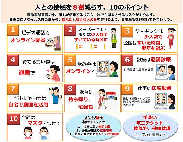 厚 労 省 オンライン 診療 病院