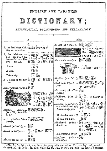 図20──日本で印刷されたはじめての本格的な辞書、柴田昌直/子安峻(編)『附音挿圖 英和字彙』1873。和文が横倒しになっている。(『日本の近代活字 本木昌造とその周辺』『日本の近代活字 本木昌造とその周辺』編纂委員会(編)、NPO法人 近代印刷活字文化保存会、2003