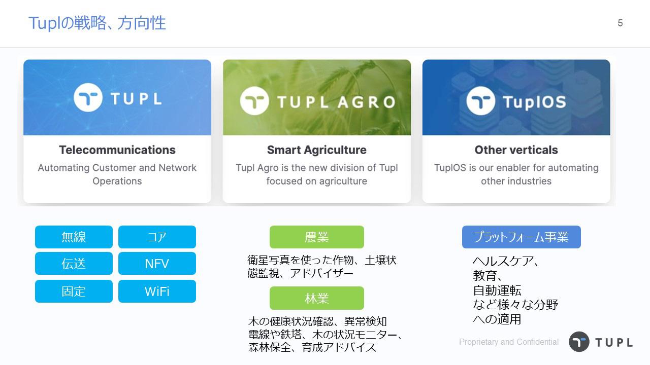 Tuplの自動化ソリューションが適応する範囲は拡大していく